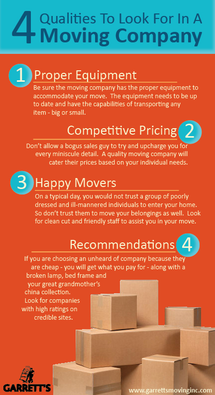 4 Qualities to Look For in a Moving Company | packers and movers